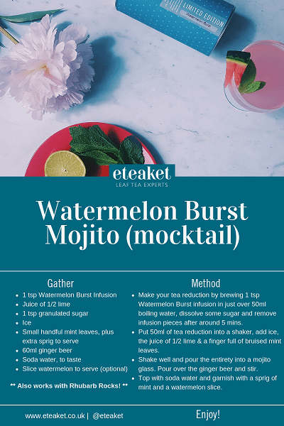 Watermelon Mojito Mocktail