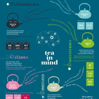 tea-in-mind-map-image