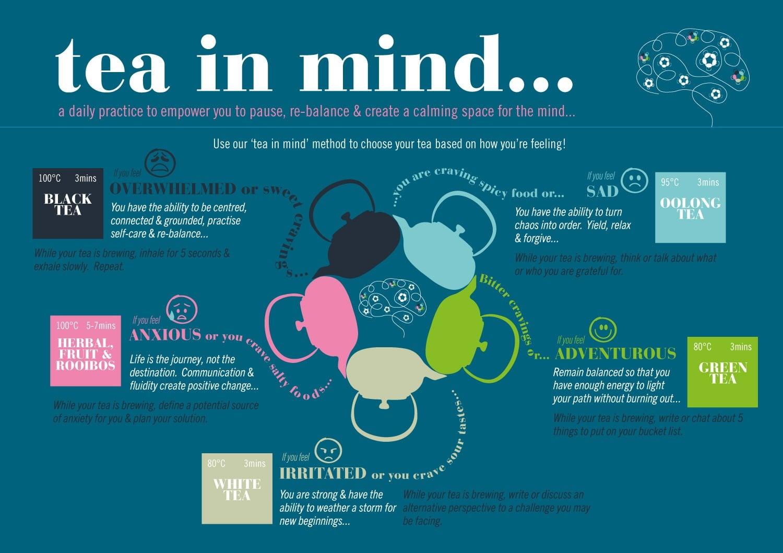 tea in mind