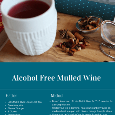 Let's Mull It Over- Alcohol Free Mulled Wine